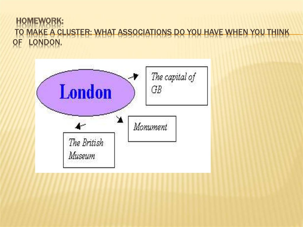 Homework:  to make a cluster: what associations do you have when you think of   London.