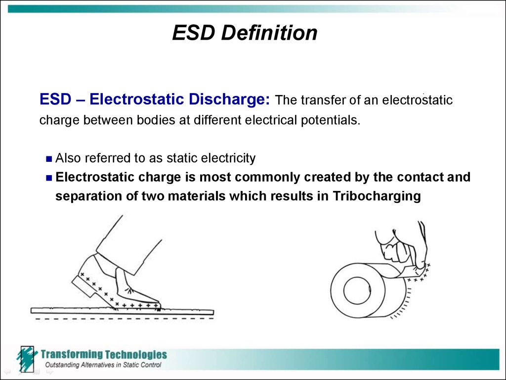 ESD Definition