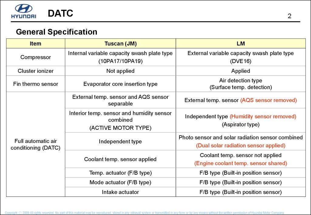 DATC -Dual Automatic Temperature Control - - online presentation