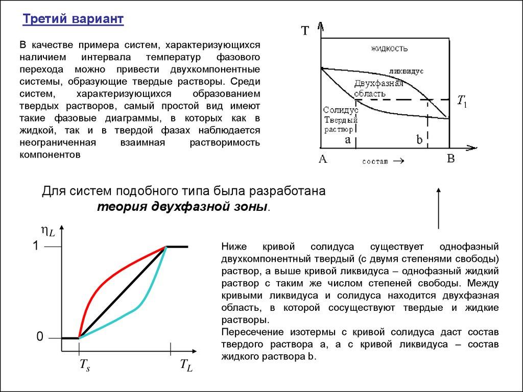 Решения задачи на фазовые диаграммы решение задач по подъему груза