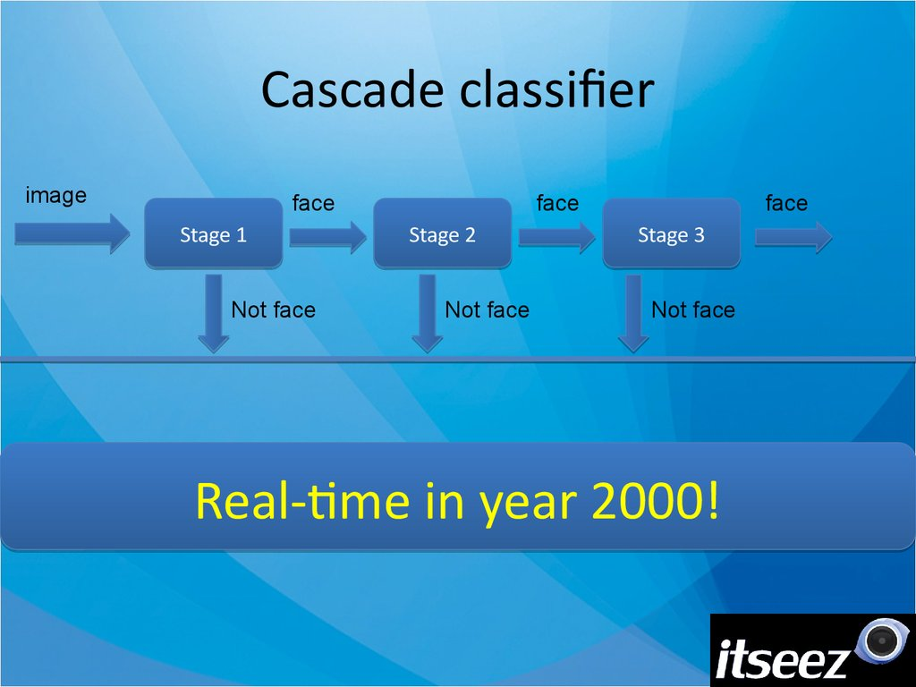 Cascade classifier