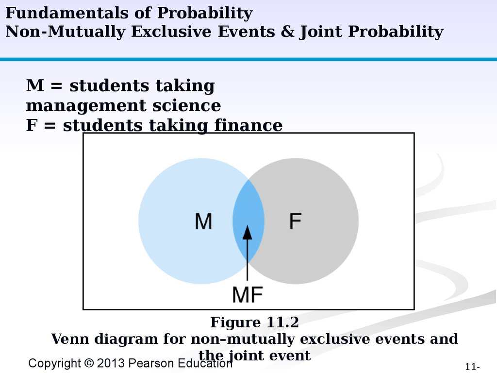 Probabilistic models chapter 11 online presentation non mutually exclusive events joint probability m students taking management science f students taking finance figure 112 venn diagram for ccuart Gallery