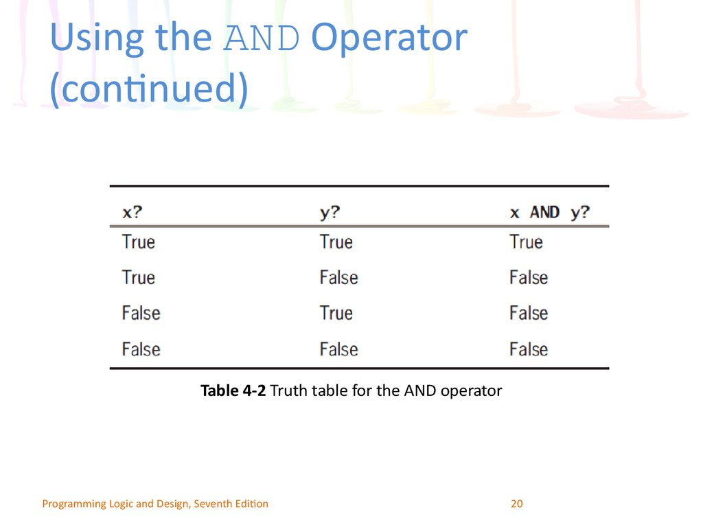 Using the AND Operator (continued)