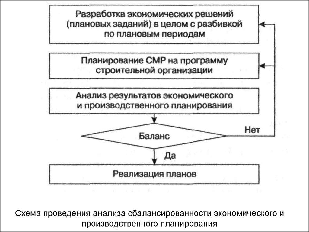 девушка модель планирования производства работ