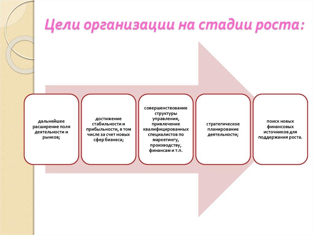 free каталог биохиммак обзоры по всем вопросам 2007