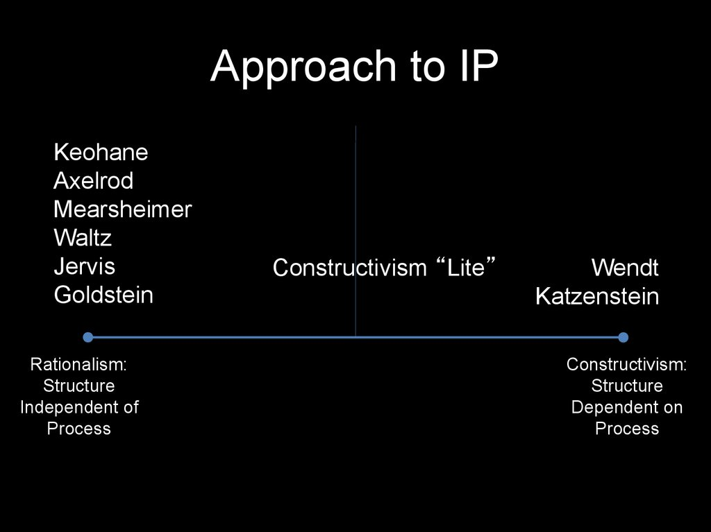 Approach to IP