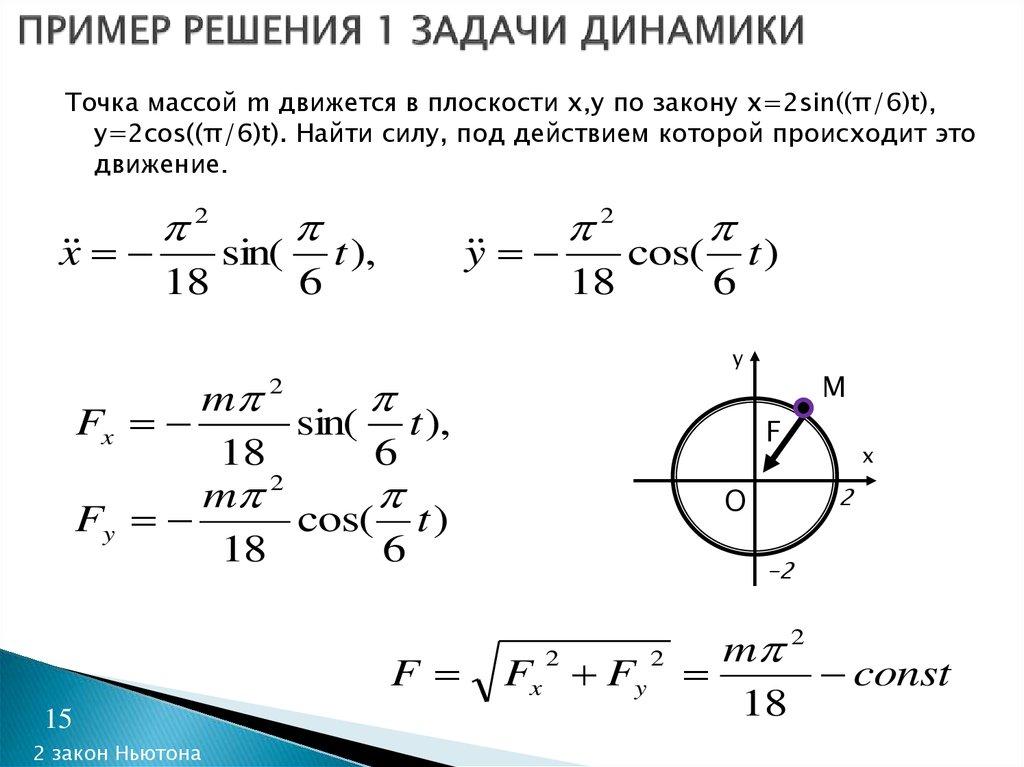 Законы динамики примеры решения задач эту задачу могут решить кого 120