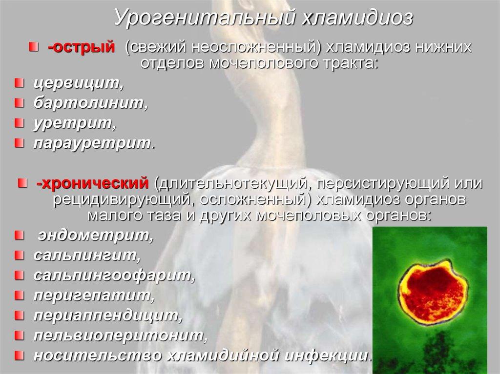 Осложненный хламидиоз