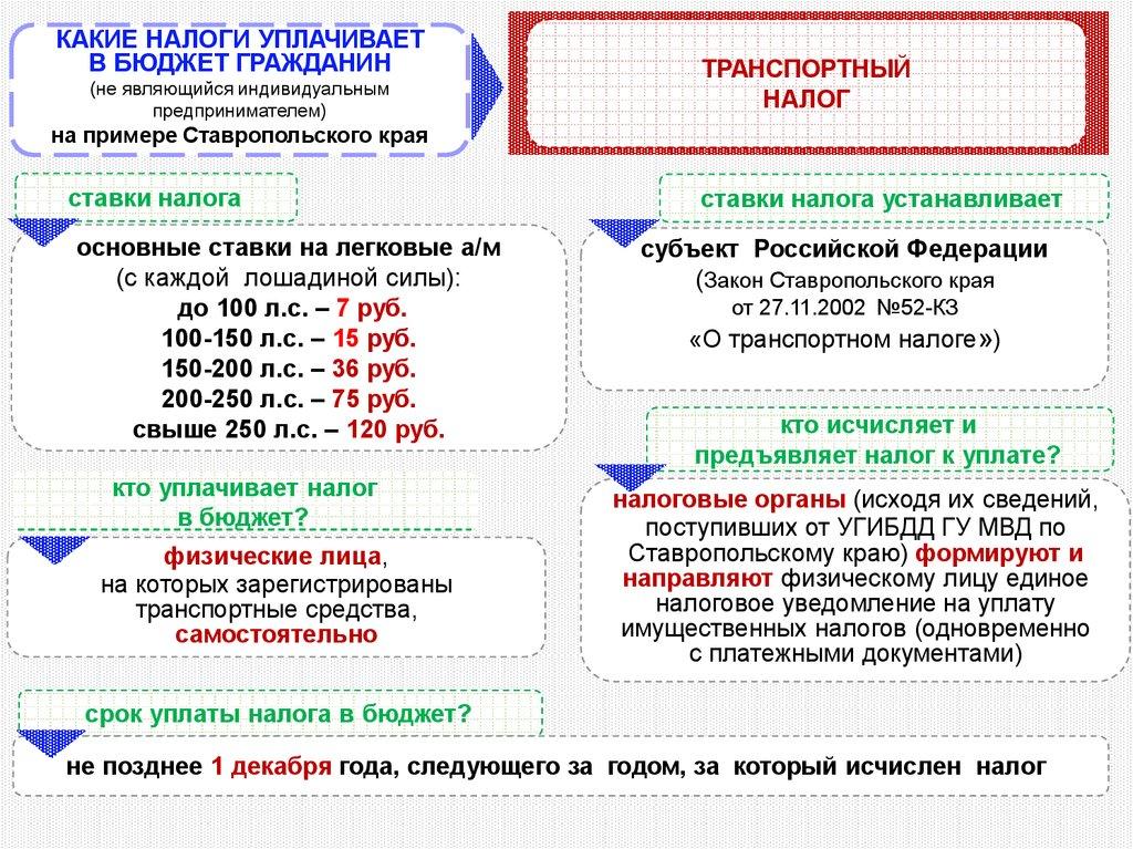 Транспортный налог ставки ставропольский край 2015 как заработать много денег в интернете без вложений быстро