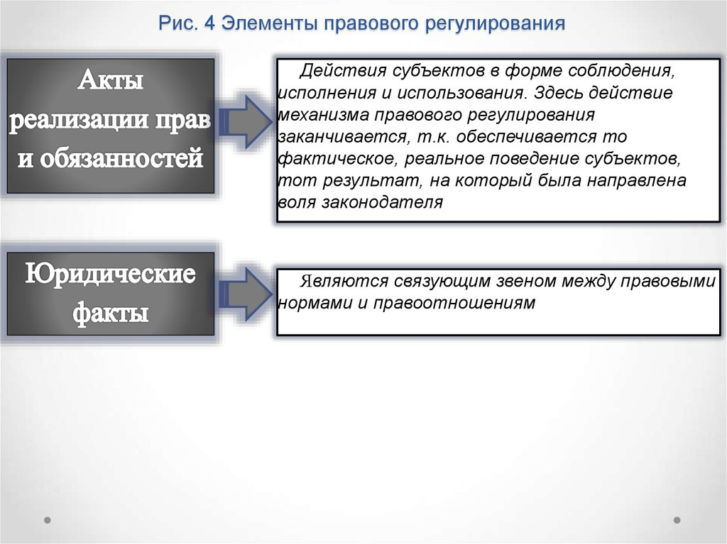 И Значение Земли Как Объекта Правового Регулирования Шпаргалки