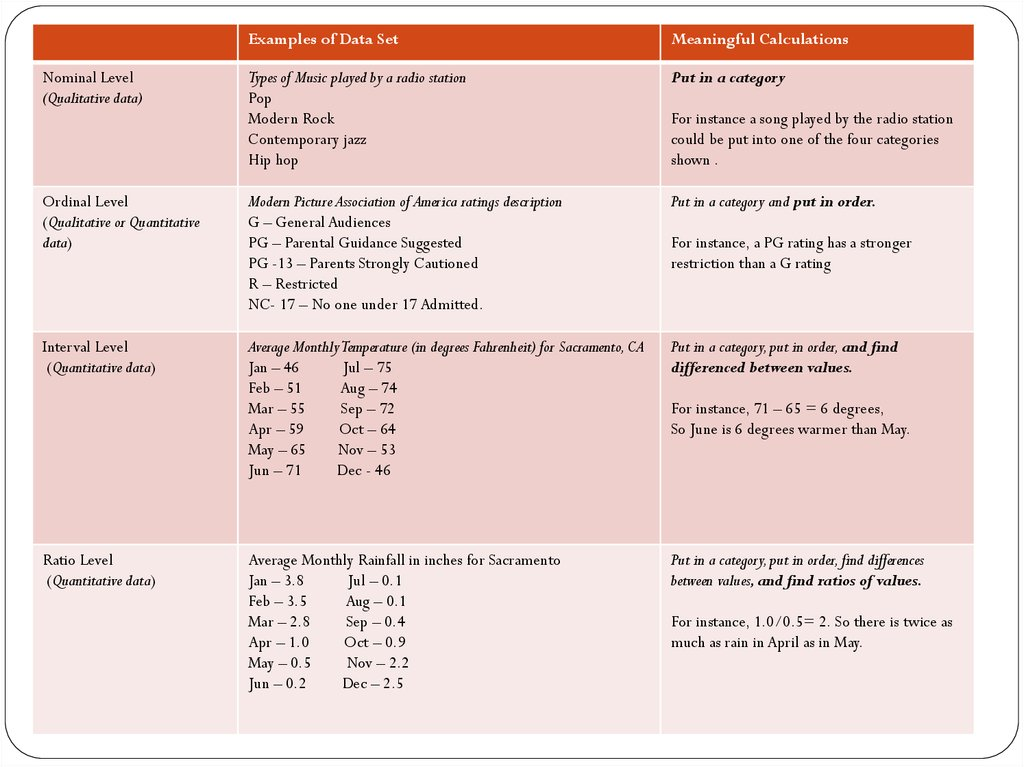 Review  Data Classification - online presentation