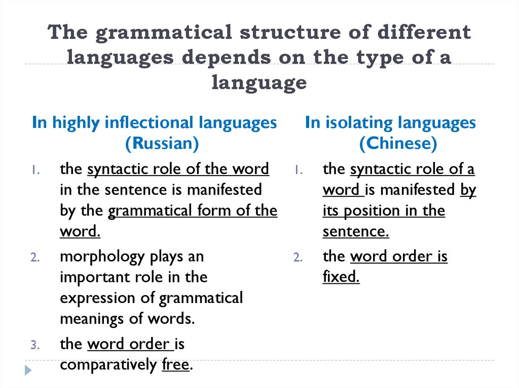 The grammatical structure of different languages depends on the type of a language
