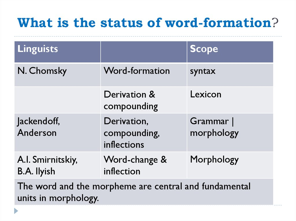 What is the status of word-formation?