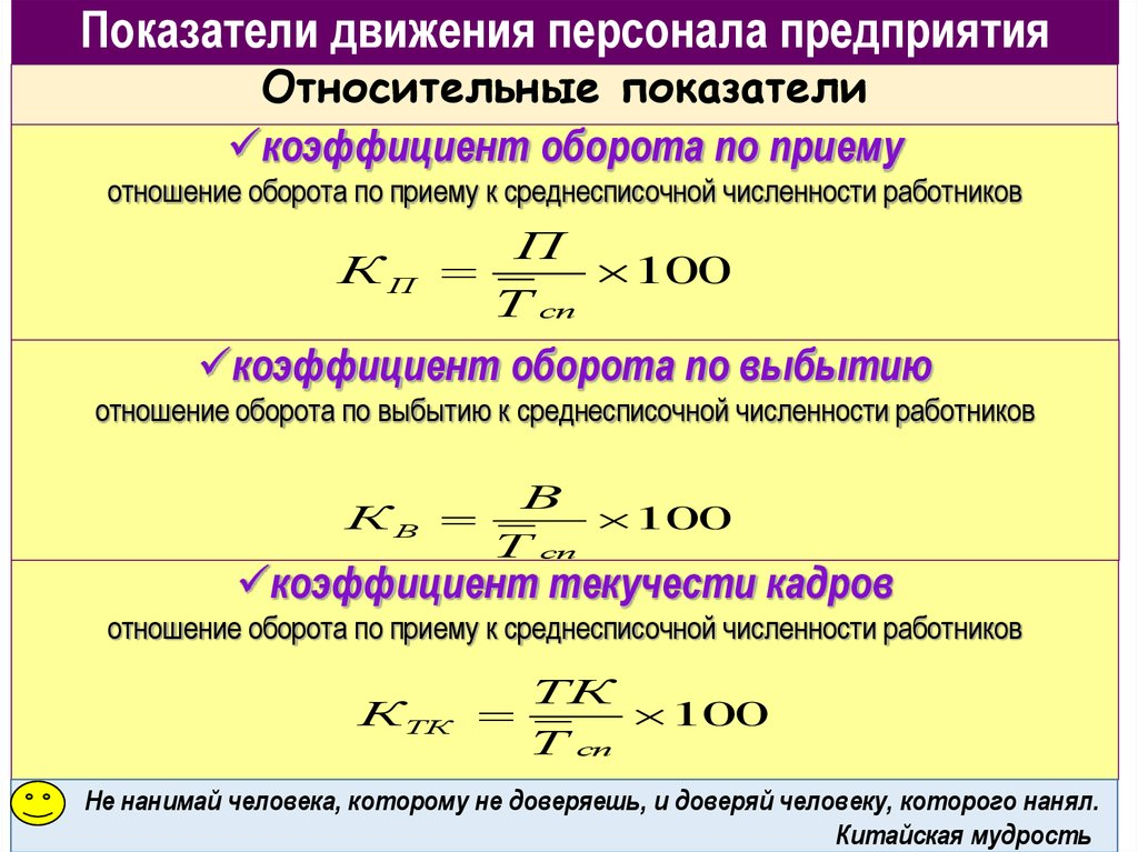 адрес: Санкт-Петербург коэффициенты оборота по приёму выбытию текучести кадров слизистых тканей рта