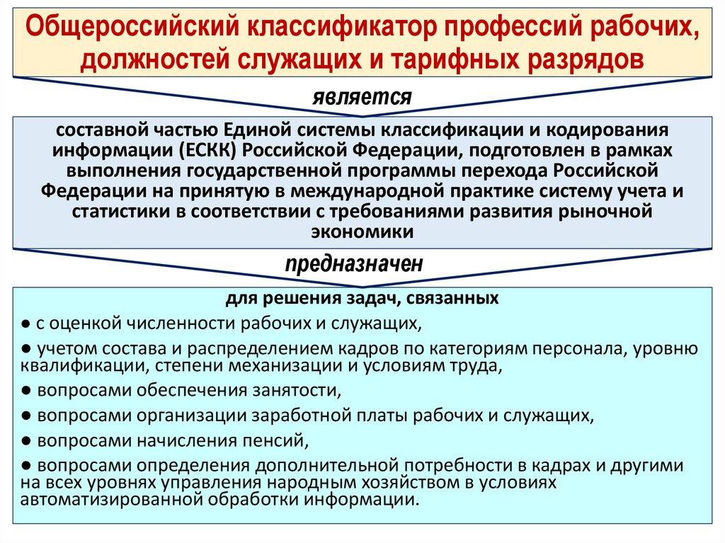 КЛАССИФИКАТОР ПРОФЕССИЙ И ДОЛЖНОСТЕЙ РФ 2015 СКАЧАТЬ БЕСПЛАТНО