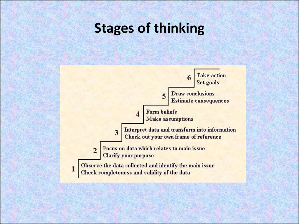 Stages of thinking