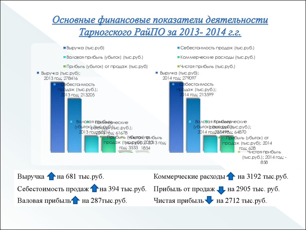 Ставки транспортного налога в архангельской области на 2013-2014 4 bet прогнозы на спорт
