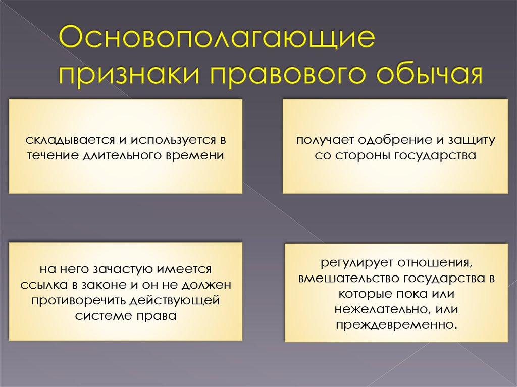 место обычая в правовой системе россии