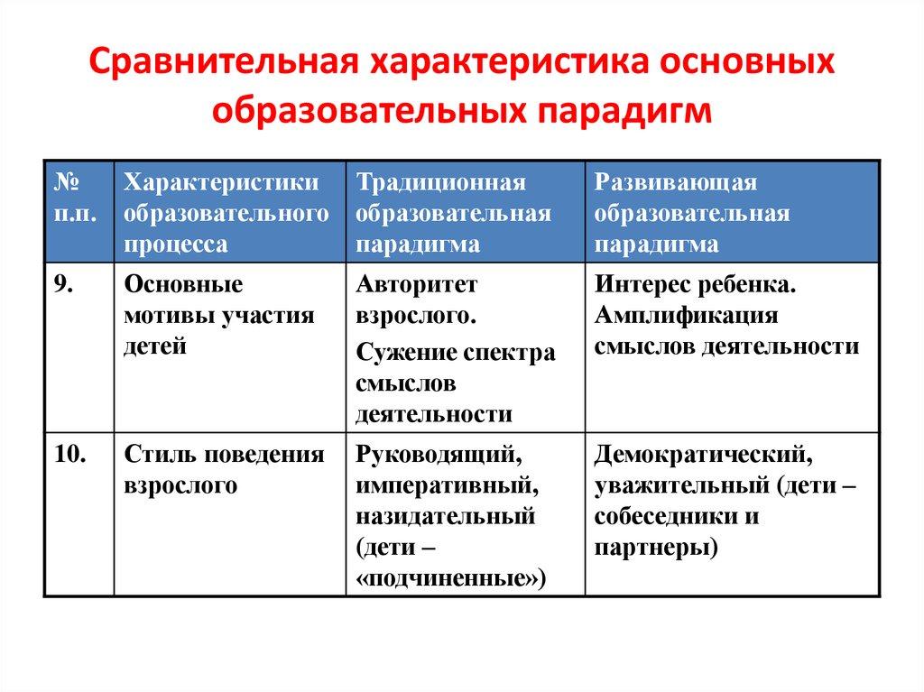 Приказ Министерства здравоохранения и социального развития ...