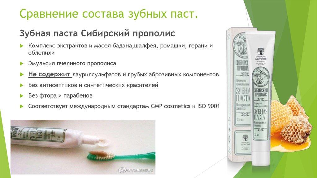 Состав современной зубной пасты