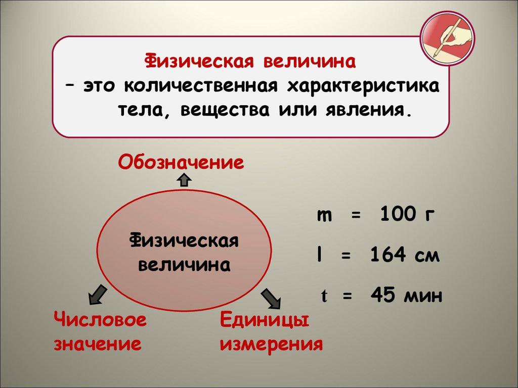 Доклад на тему измерение физических величин 8214