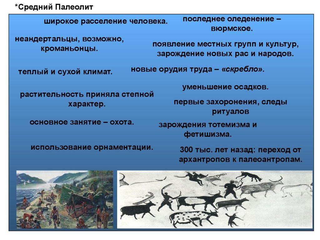 Картинки по запросу Сангойская культура