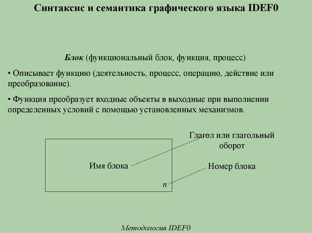 download физиология