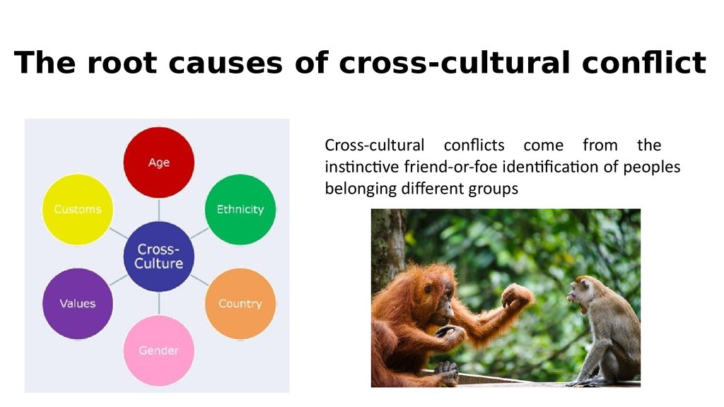 cross cultural business conflict essay Managing cultural diversity at workplace business essay and cross-cultural diversity may trigger processes of social categorization, resulting in conflict.