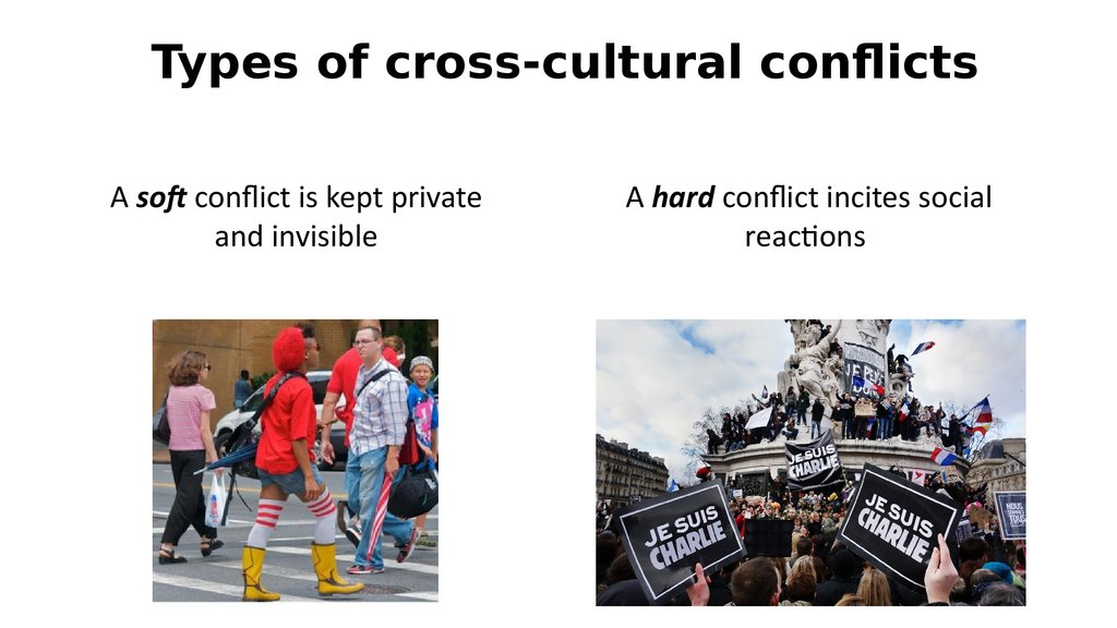 conflicts in cross cultural teams Conflict management styles in a hypothetical cross-cultural organizational  situation  such as selecting employees for particular assignments, arranging  team.