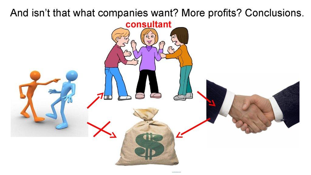 business ethics conclusion essay