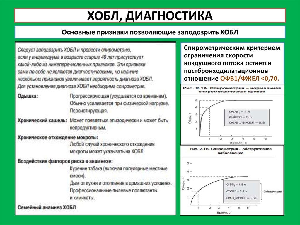 хобл и бронхиальная астма диф диагностика