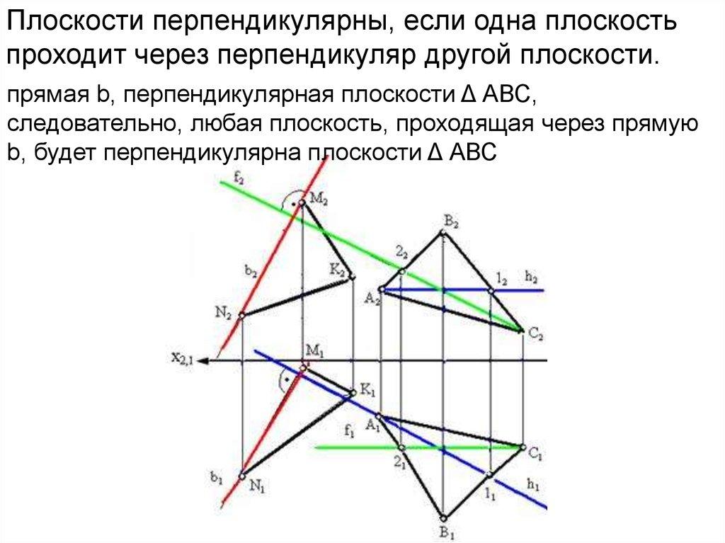 Перпендикулярная прямая по отношению к плоскости 108