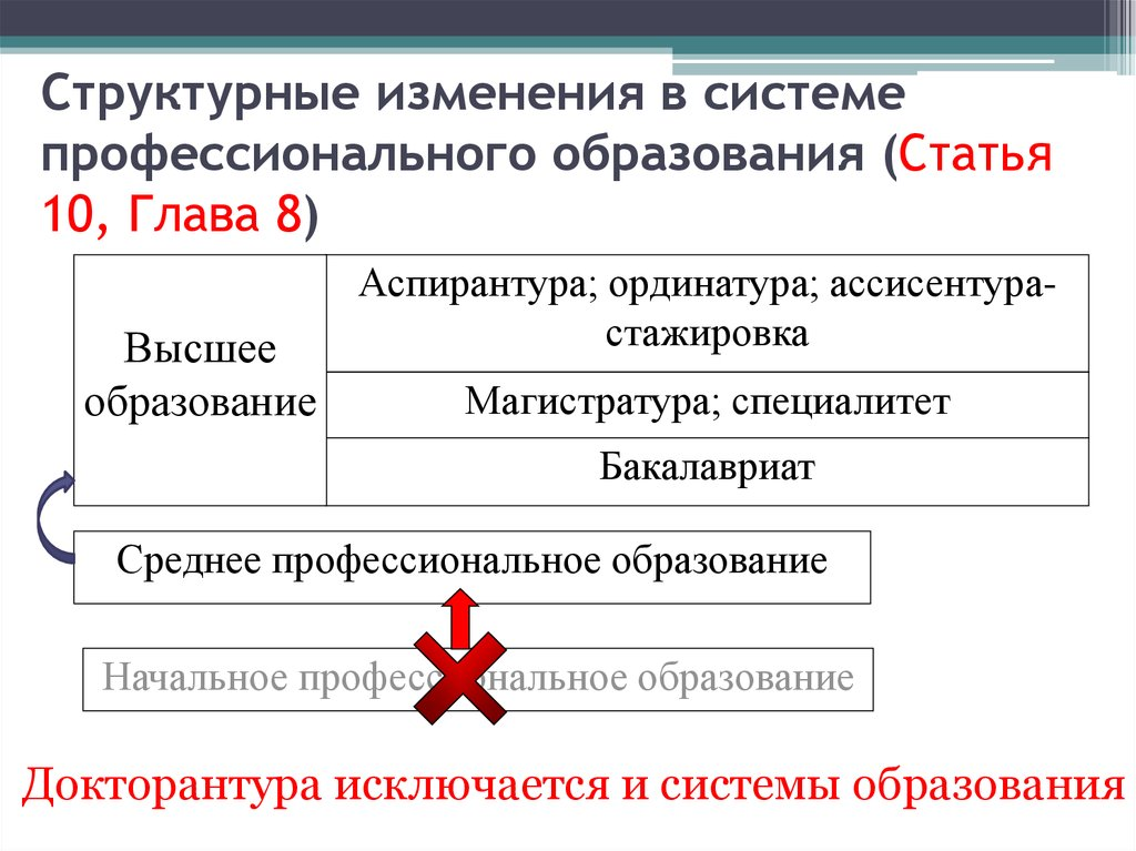 Моральный ущерб за невыплату заработной платы казахстан