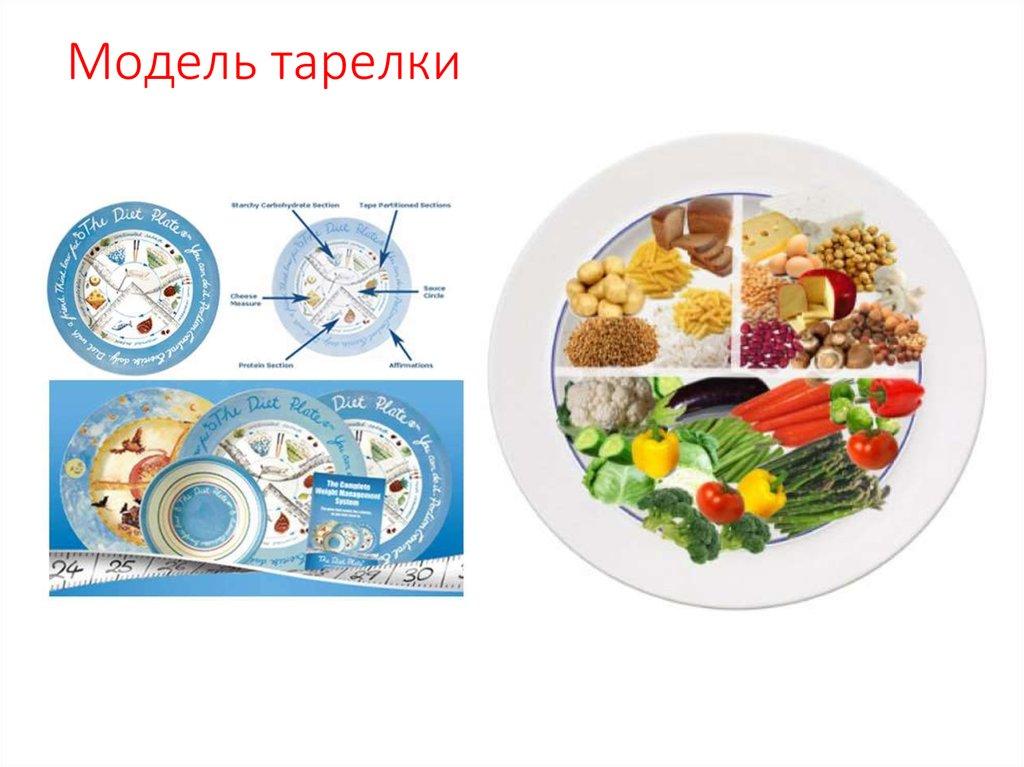 Диета модель тарелка