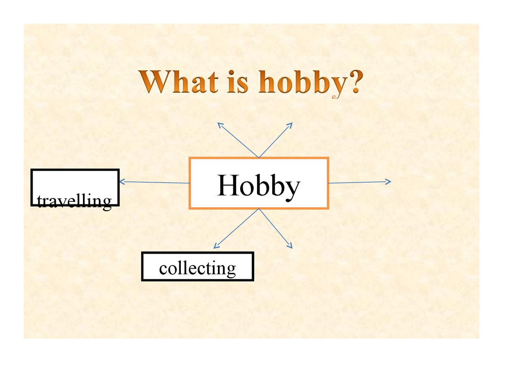What is hobby?