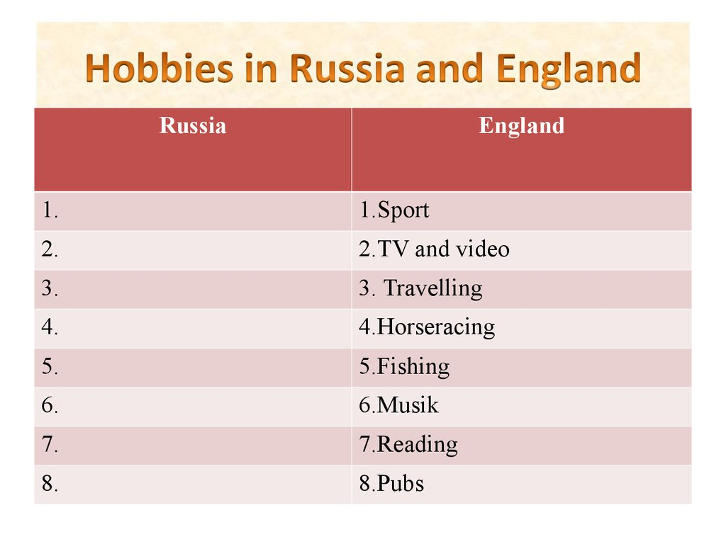 Hobbies in Russia and England