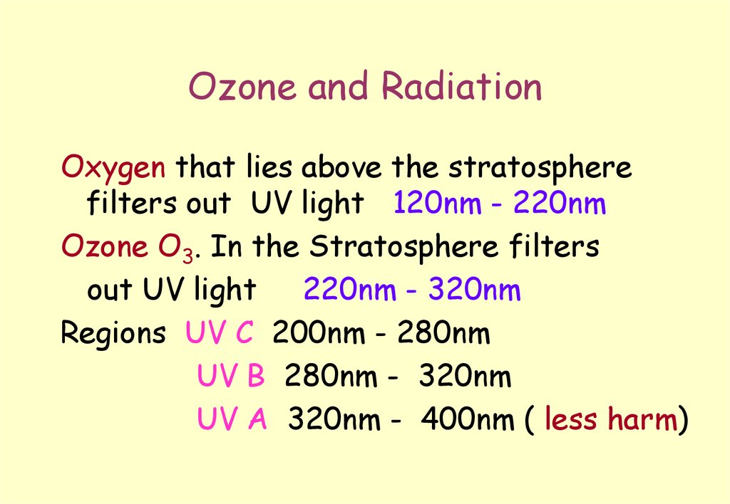 Ozone and Radiation