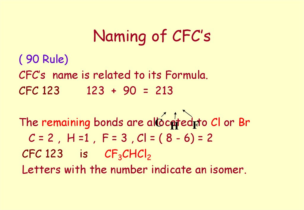 Naming of CFC's