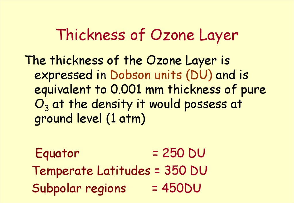 Thickness of Ozone Layer