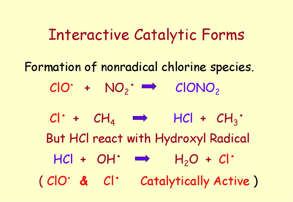 Interactive Catalytic Forms