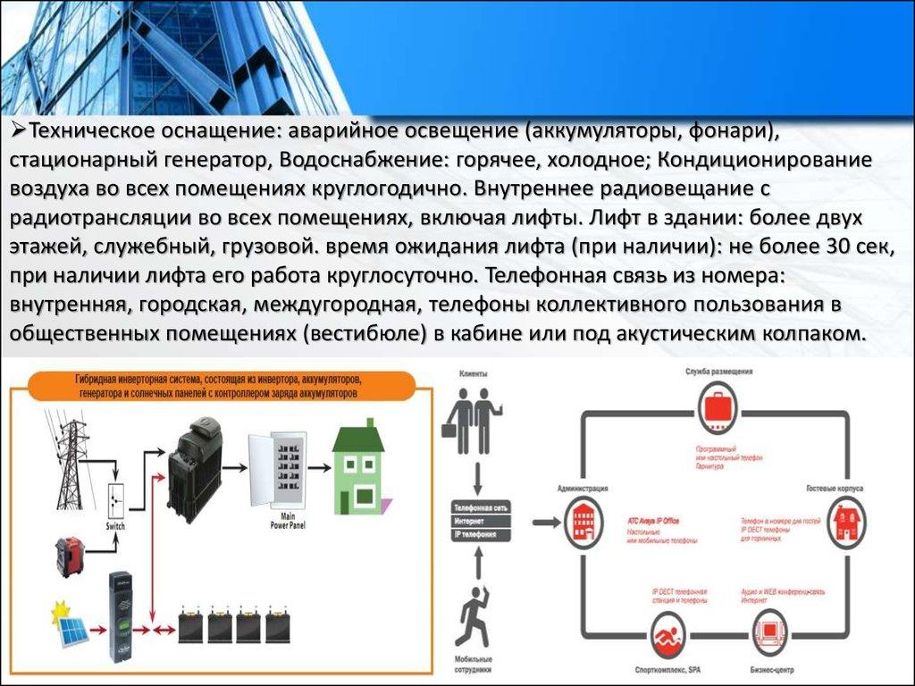 Схема обслуживания в гостинице фото 39
