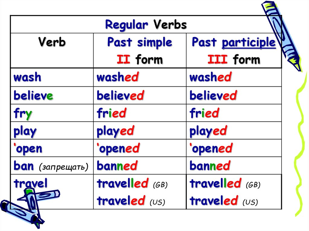 Verb To Travel Past Tense | Viewsummer.co