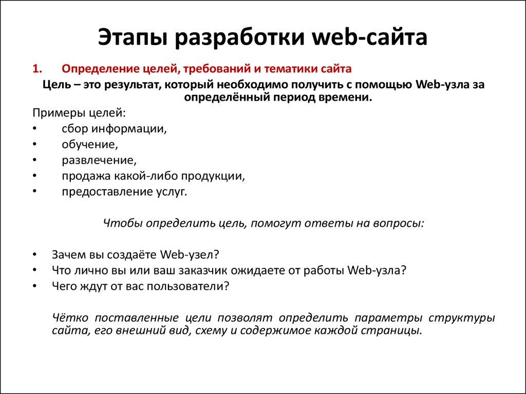 Требования к созданию веб сайта создания сайта на андроид