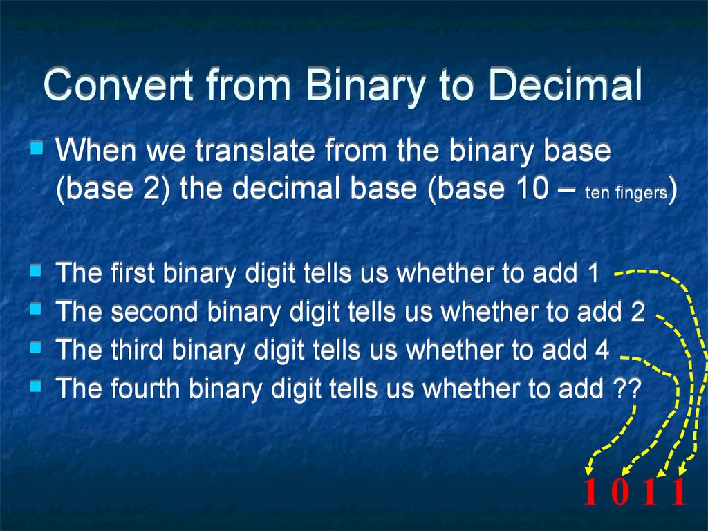 Convert from Binary to Decimal