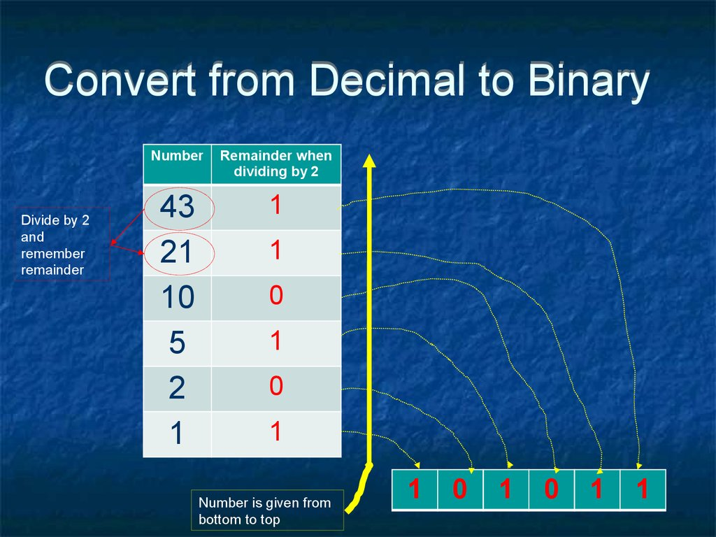 Convert from Decimal to Binary