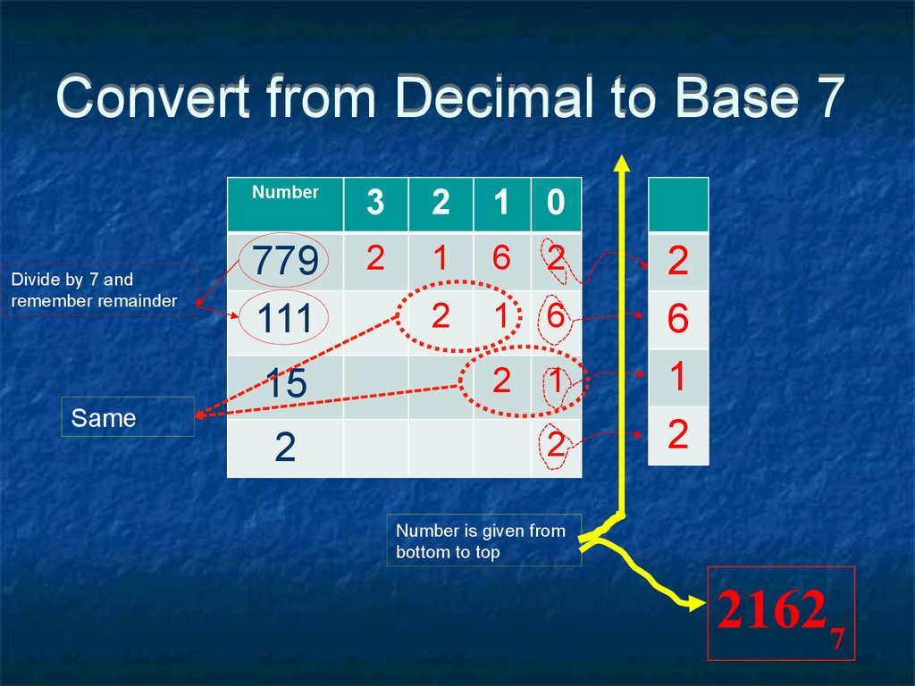 Convert from Decimal to Base 7