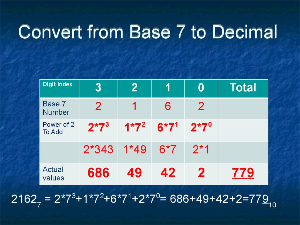 Convert from Base 7 to Decimal