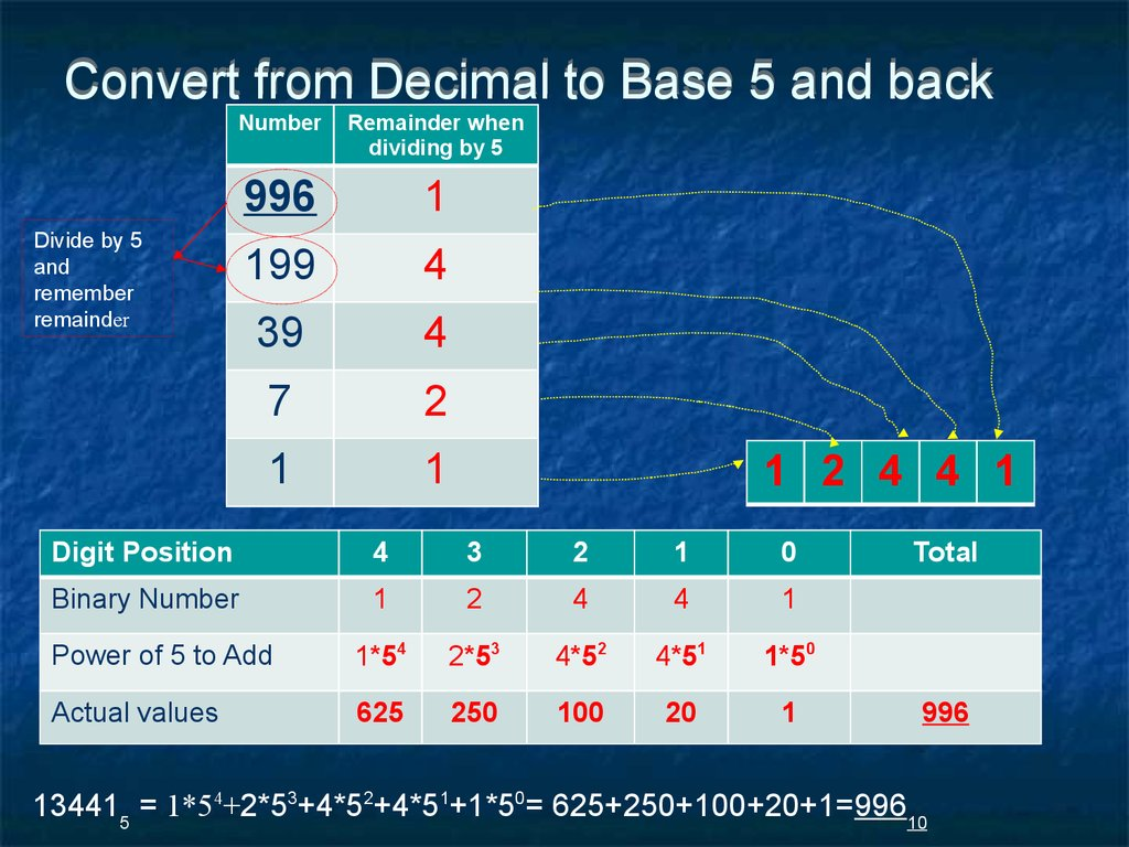 Convert from Decimal to Base 5 and back