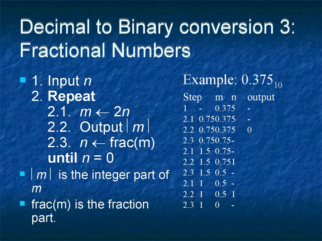 Decimal to Binary conversion 3: Fractional Numbers