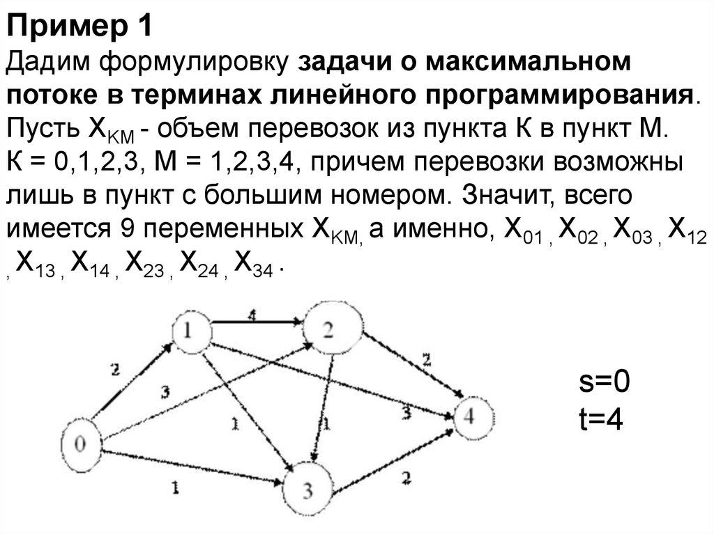 Решение задачи о максимальном потоке в графе задача решить 2 класс